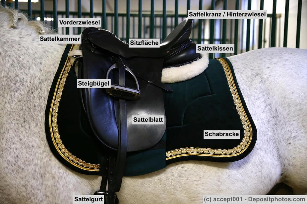 Ein eleganter Sattel mit Schabracke auf einem Schimmel. Auf dem Bild sind die Teile des Sattels bezeichnet.