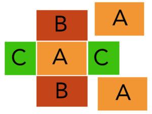 Stoffteile A, B und C